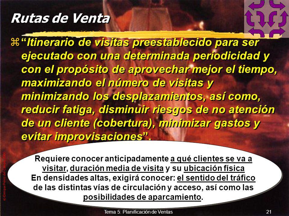 © Enrique Pérez del Campo, 2000 20 Tema 5: Planificación de Ventas Disponibilidad de jornadas al año del vendedor zUn ejemplo de cálculo de disponibil