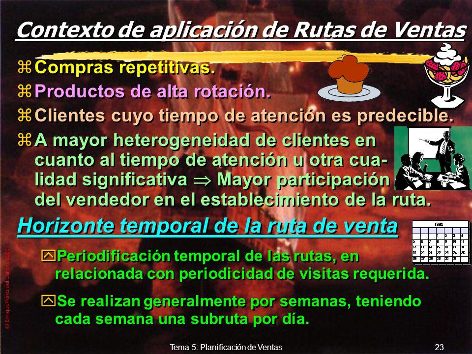 © Enrique Pérez del Campo, 2000 22 Tema 5: Planificación de Ventas Factores que condicionan la definición de rutas de ventas zUbicación física de los