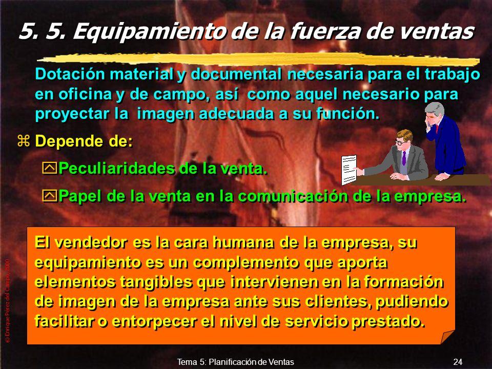 © Enrique Pérez del Campo, 2000 23 Tema 5: Planificación de Ventas Contexto de aplicación de Rutas de Ventas zCompras repetitivas. zProductos de alta