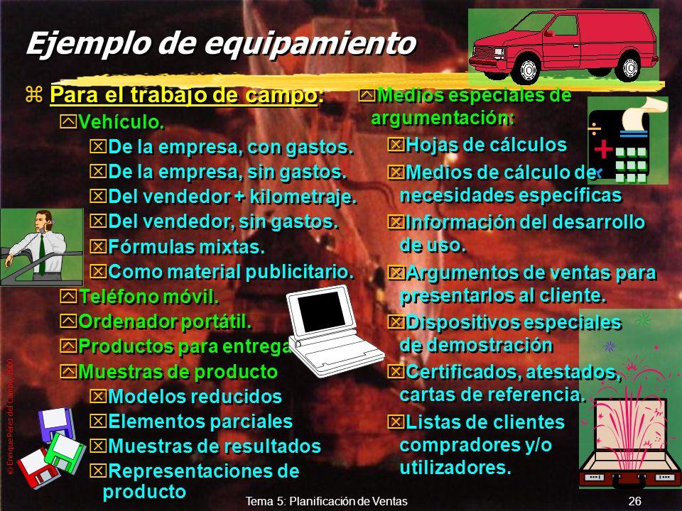 © Enrique Pérez del Campo, 2000 25 Tema 5: Planificación de Ventas Ejemplo de equipamiento zMobiliario: yMesa, asiento y confidenciales. yArchivador d