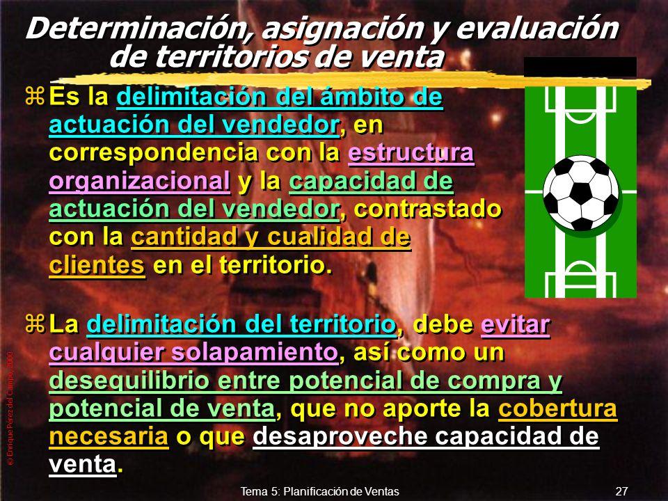 © Enrique Pérez del Campo, 2000 26 Tema 5: Planificación de Ventas Ejemplo de equipamiento zPara el trabajo de campo: yVehículo. xDe la empresa, con g