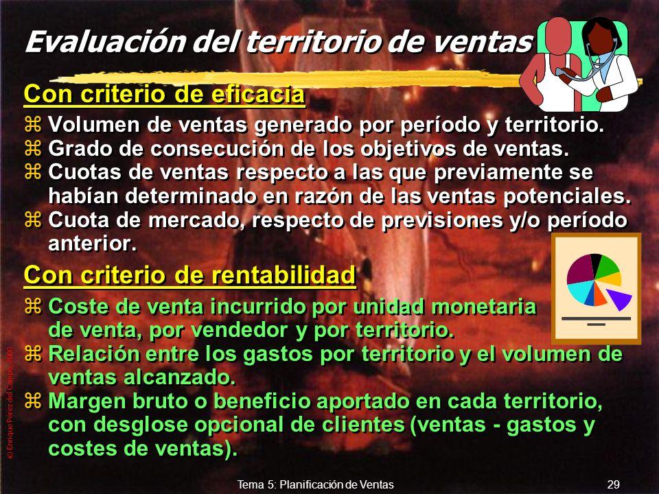 © Enrique Pérez del Campo, 2000 28 Tema 5: Planificación de Ventas Definición de territorios zNo existe una regla definitiva que defina territorios zL