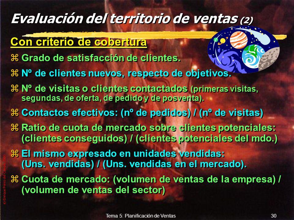 © Enrique Pérez del Campo, 2000 29 Tema 5: Planificación de Ventas Evaluación del territorio de ventas Con criterio de eficacia zVolumen de ventas gen