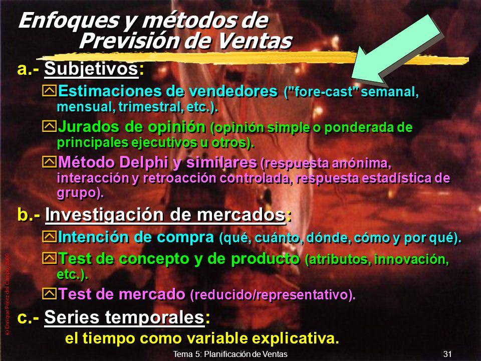 © Enrique Pérez del Campo, 2000 30 Tema 5: Planificación de Ventas Evaluación del territorio de ventas (2) Con criterio de cobertura zGrado de satisfa
