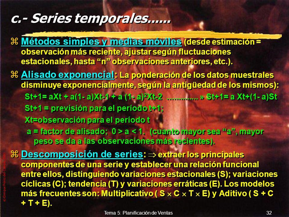 © Enrique Pérez del Campo, 2000 31 Tema 5: Planificación de Ventas Enfoques y métodos de Previsión de Ventas a.- Subjetivos: yEstimaciones de vendedor