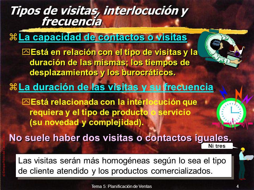 © Enrique Pérez del Campo, 2000 3 Tema 5: Planificación de Ventas Público Objetivo de Ventas