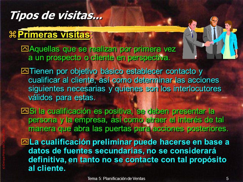 © Enrique Pérez del Campo, 2000 4 Tema 5: Planificación de Ventas Tipos de visitas, interlocución y frecuencia zLa capacidad de contactos o visitas yE