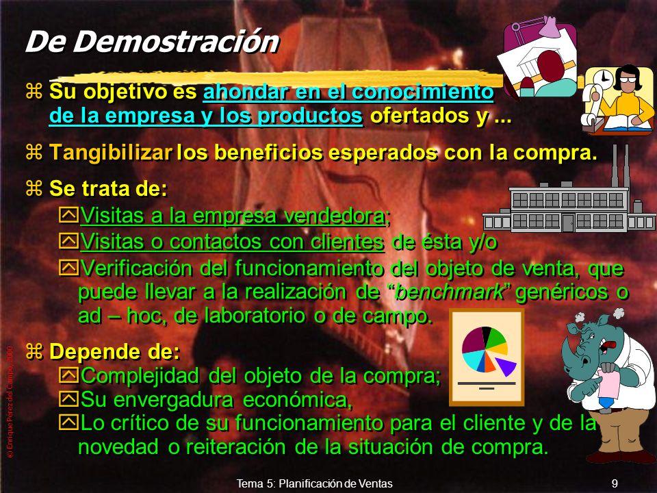 © Enrique Pérez del Campo, 2000 8 Tema 5: Planificación de Ventas De presentación de oferta zPresentar al cliente una oferta específica. zPuede requer