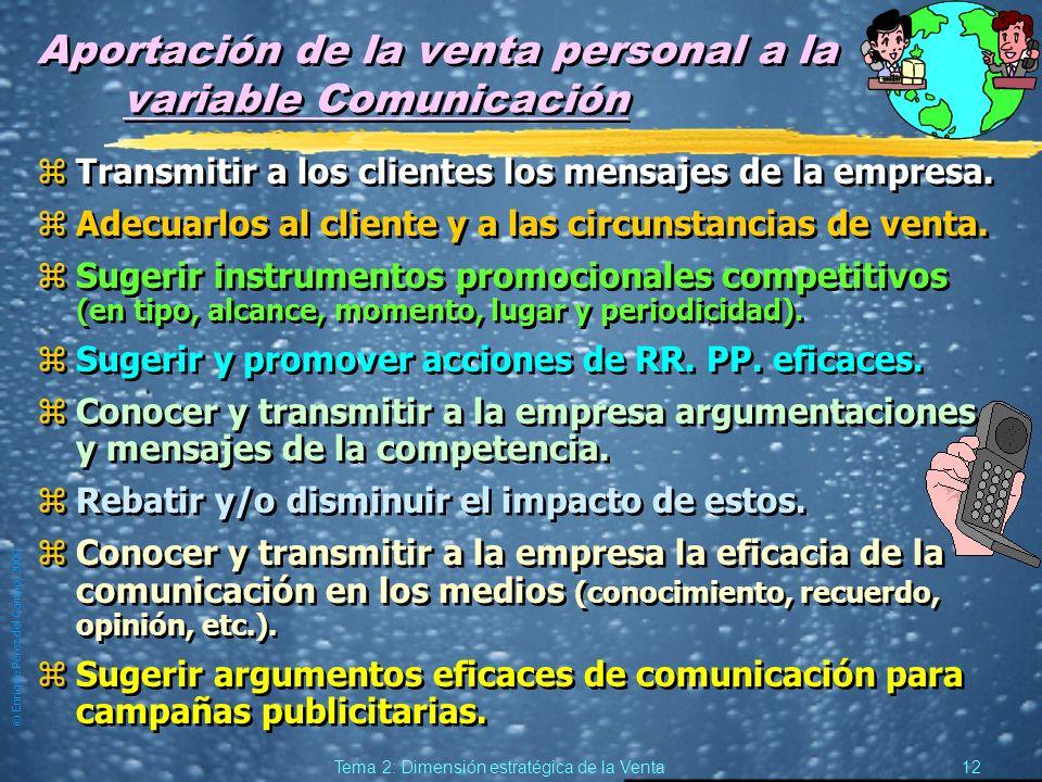 © Enrique Pérez del Campo, 2000 11 Tema 2: Dimensión estratégica de la Venta Aportación de la venta personal a la variable Precio zAplicar la política
