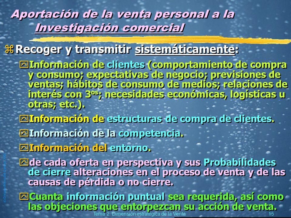© Enrique Pérez del Campo, 2000 14 Tema 2: Dimensión estratégica de la Venta Aportación de la venta personal a la variable Servicio zAtender y convert