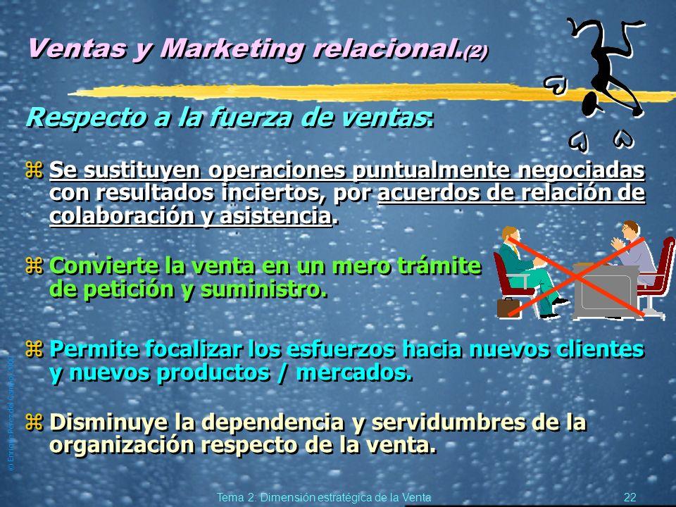 © Enrique Pérez del Campo, 2000 21 Tema 2: Dimensión estratégica de la Venta Conectar las competencias con clientes y proveedores Marketing Relacional