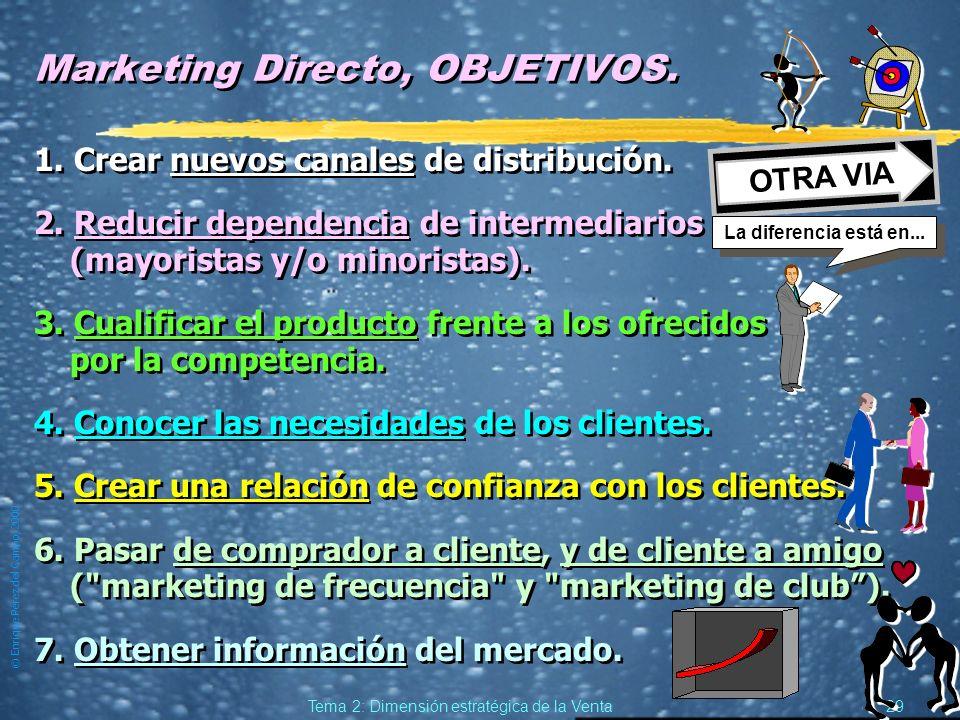 © Enrique Pérez del Campo, 2000 28 Tema 2: Dimensión estratégica de la Venta Marketing Directo, ELEMENTOS POTENCIADORES. zAbierto a toda clase de orga