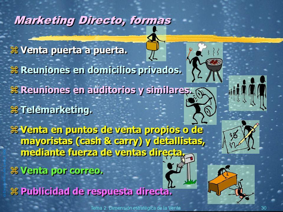 © Enrique Pérez del Campo, 2000 29 Tema 2: Dimensión estratégica de la Venta Marketing Directo, OBJETIVOS. 1. Crear nuevos canales de distribución. 2.