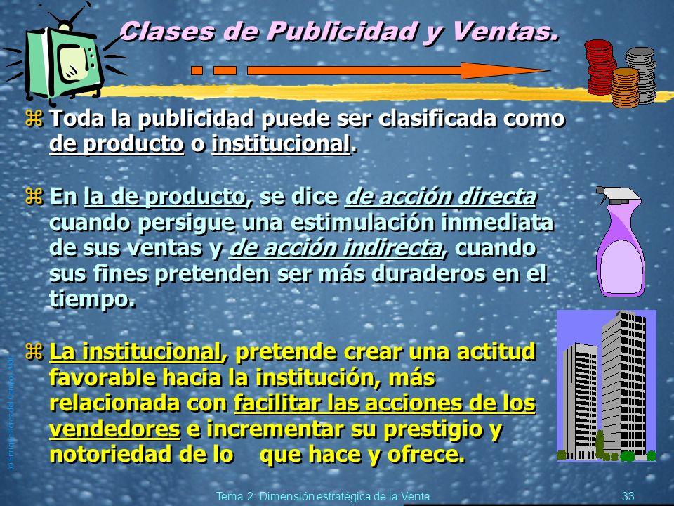© Enrique Pérez del Campo, 2000 32 Tema 2: Dimensión estratégica de la Venta Publicidad: objetivos 1. Dar a conocer un producto o marca o intensificar