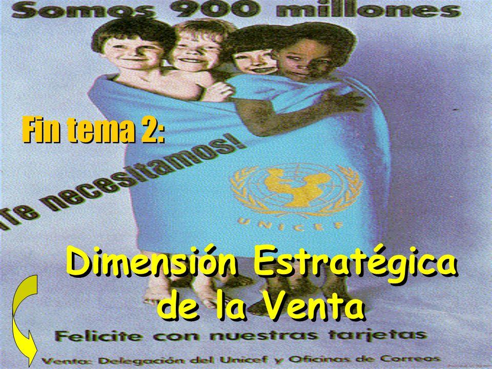 © Enrique Pérez del Campo, 2000 33 Tema 2: Dimensión estratégica de la Venta Clases de Publicidad y Ventas. zToda la publicidad puede ser clasificada