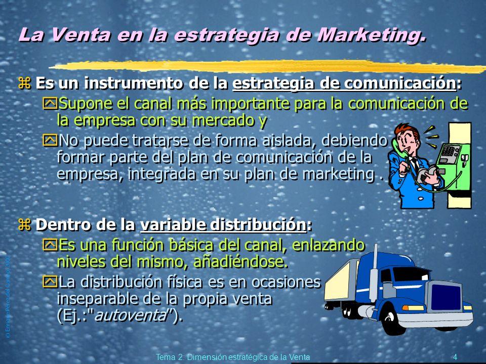 © Enrique Pérez del Campo, 2000 3 Tema 2: Dimensión estratégica de la Venta En relación con la orientación de la empresa hacia el intercambio zEs la r