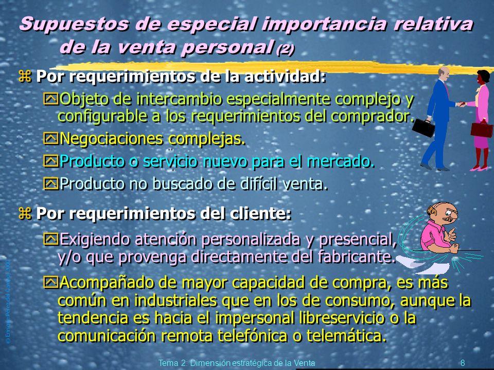 © Enrique Pérez del Campo, 2000 7 Tema 2: Dimensión estratégica de la Venta Supuestos de especial importancia relativa de la venta personal zPor defec