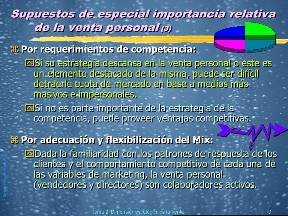 © Enrique Pérez del Campo, 2000 8 Tema 2: Dimensión estratégica de la Venta Supuestos de especial importancia relativa de la venta personal (2) zPor r