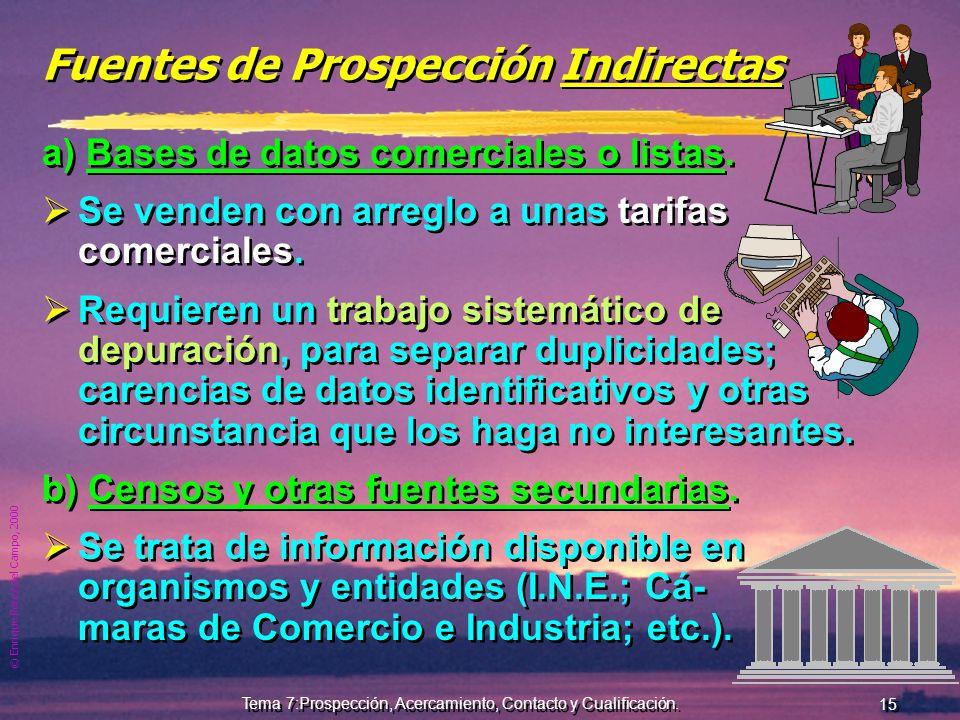© Enrique Pérez del Campo, 2000 14 Tema 7:Prospección, Acercamiento, Contacto y Cualificación. i) Prospección