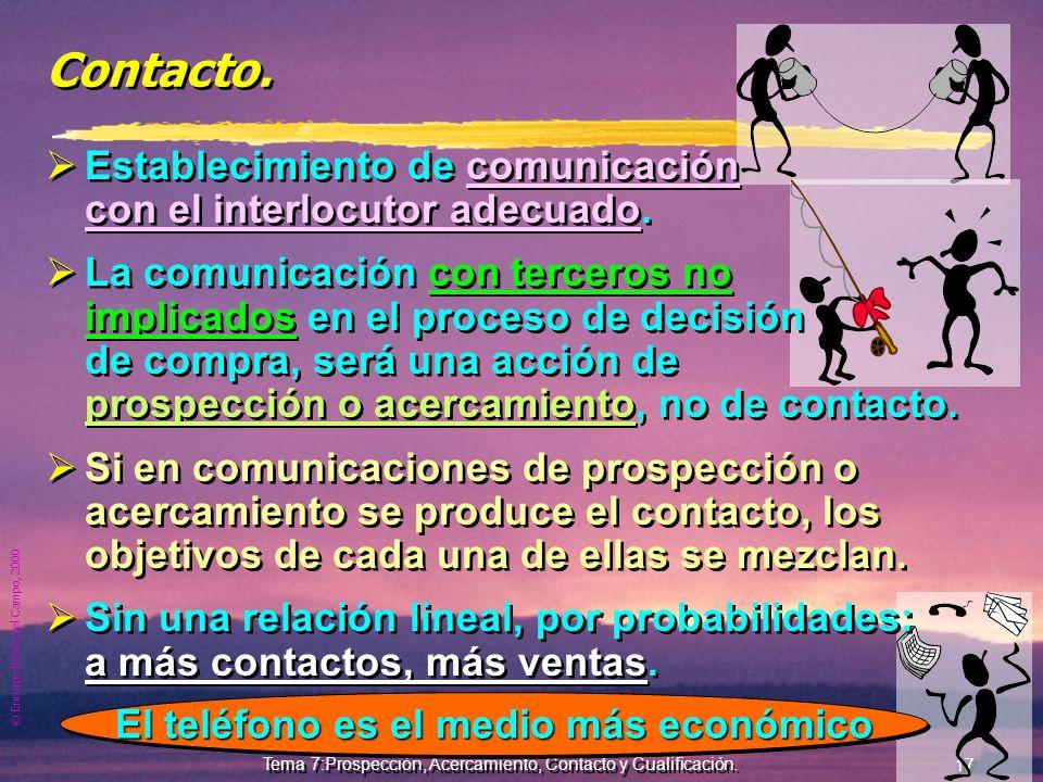 © Enrique Pérez del Campo, 2000 16 Tema 7:Prospección, Acercamiento, Contacto y Cualificación. Acercamiento Acciones necesarias que permitan el contac