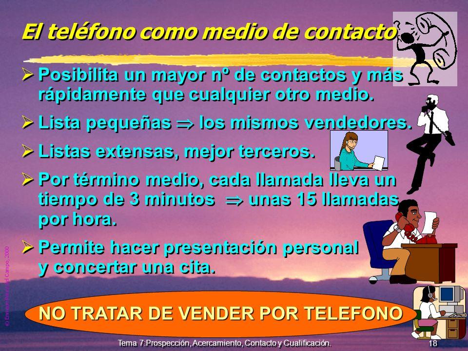 © Enrique Pérez del Campo, 2000 17 Tema 7:Prospección, Acercamiento, Contacto y Cualificación. Contacto. Establecimiento de comunicación con el interl