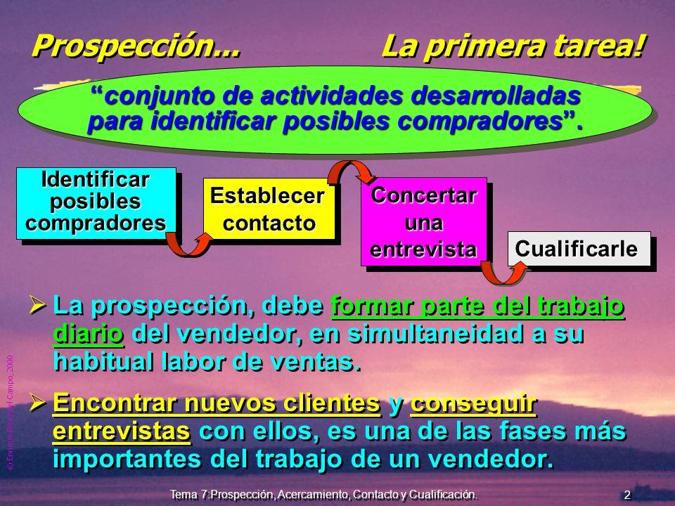 © Enrique Pérez del Campo, 2000 2 Tema 7:Prospección, Acercamiento, Contacto y Cualificación.