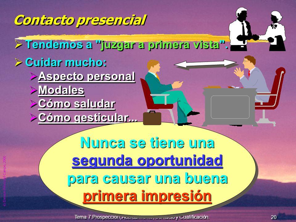 © Enrique Pérez del Campo, 2000 19 Tema 7:Prospección, Acercamiento, Contacto y Cualificación. Etapas en el uso del teléfono como medio de contacto (2