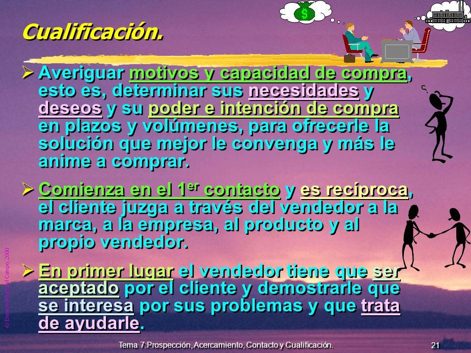 © Enrique Pérez del Campo, 2000 20 Tema 7:Prospección, Acercamiento, Contacto y Cualificación. Contacto presencial Tendemos a