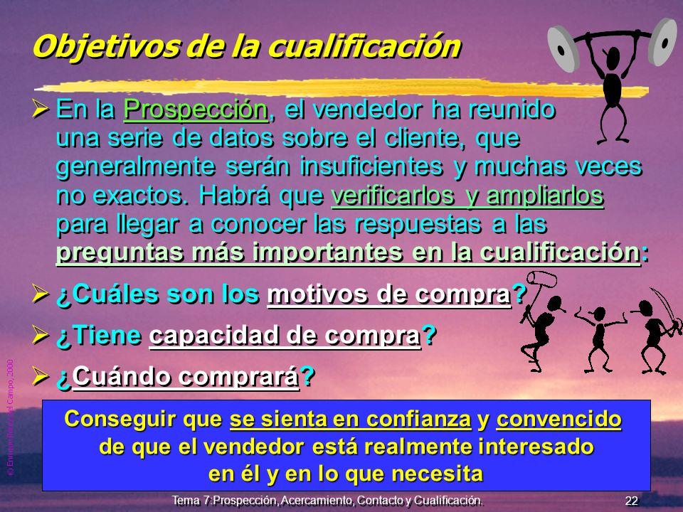 © Enrique Pérez del Campo, 2000 21 Tema 7:Prospección, Acercamiento, Contacto y Cualificación. Cualificación. Averiguar motivos y capacidad de compra,