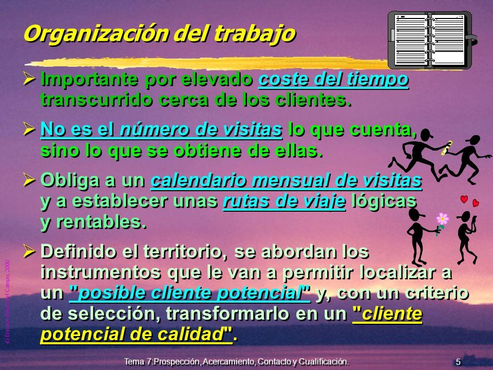 © Enrique Pérez del Campo, 2000 4 Tema 7:Prospección, Acercamiento, Contacto y Cualificación. Toma de contacto con el territorio de venta Lo 1º Tratar