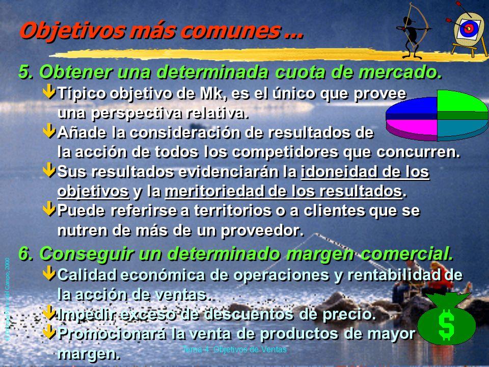 © Enrique Pérez del Campo, 2000 12 Tema 4: Objetivos de Ventas Objetivos más comunes... 3. Incrementar las compras medias por cliente. êEnfocado a mej