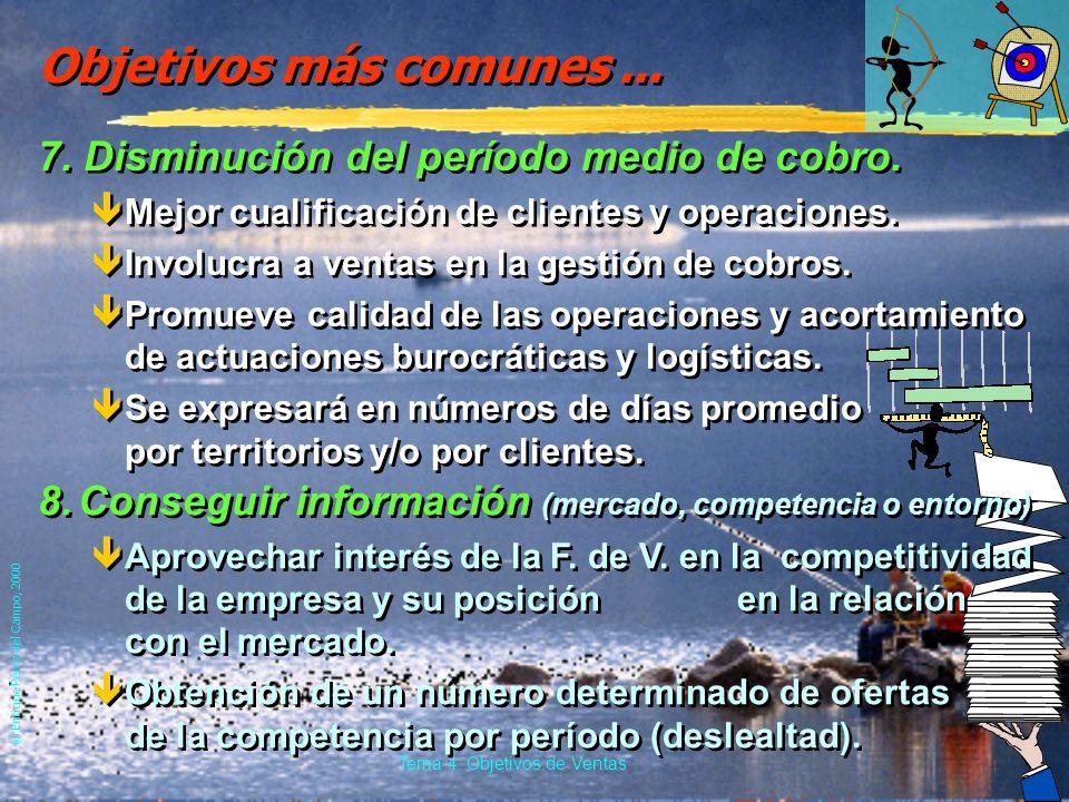 © Enrique Pérez del Campo, 2000 13 Tema 4: Objetivos de Ventas Objetivos más comunes... 5. Obtener una determinada cuota de mercado. êTípico objetivo