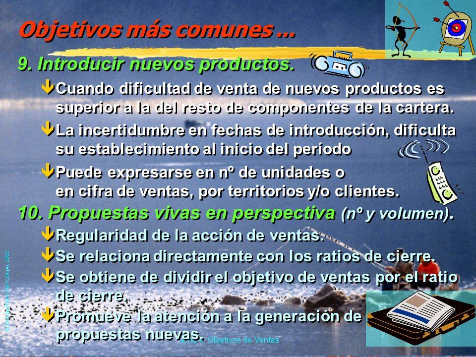 © Enrique Pérez del Campo, 2000 14 Tema 4: Objetivos de Ventas Objetivos más comunes... 7. Disminución del período medio de cobro. êMejor cualificació