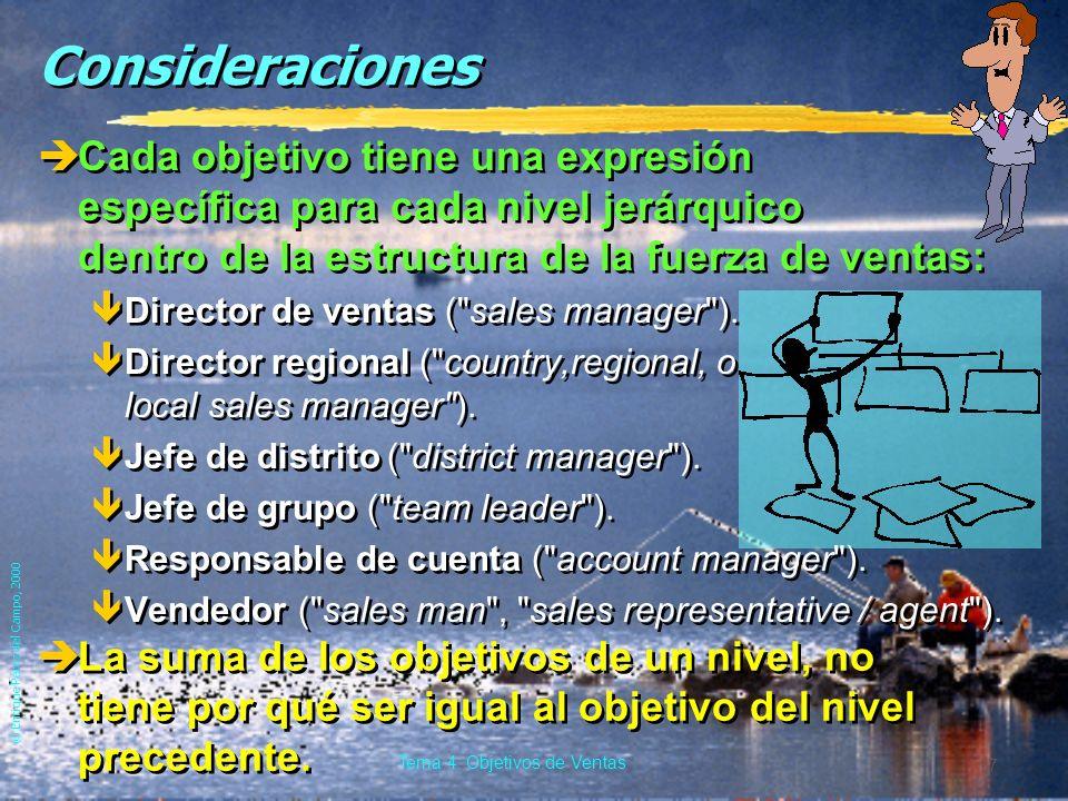© Enrique Pérez del Campo, 2000 16 Tema 4: Objetivos de Ventas Objetivos más comunes... 11. Reducir gastos medios por peseta vendida. êGestionar razon
