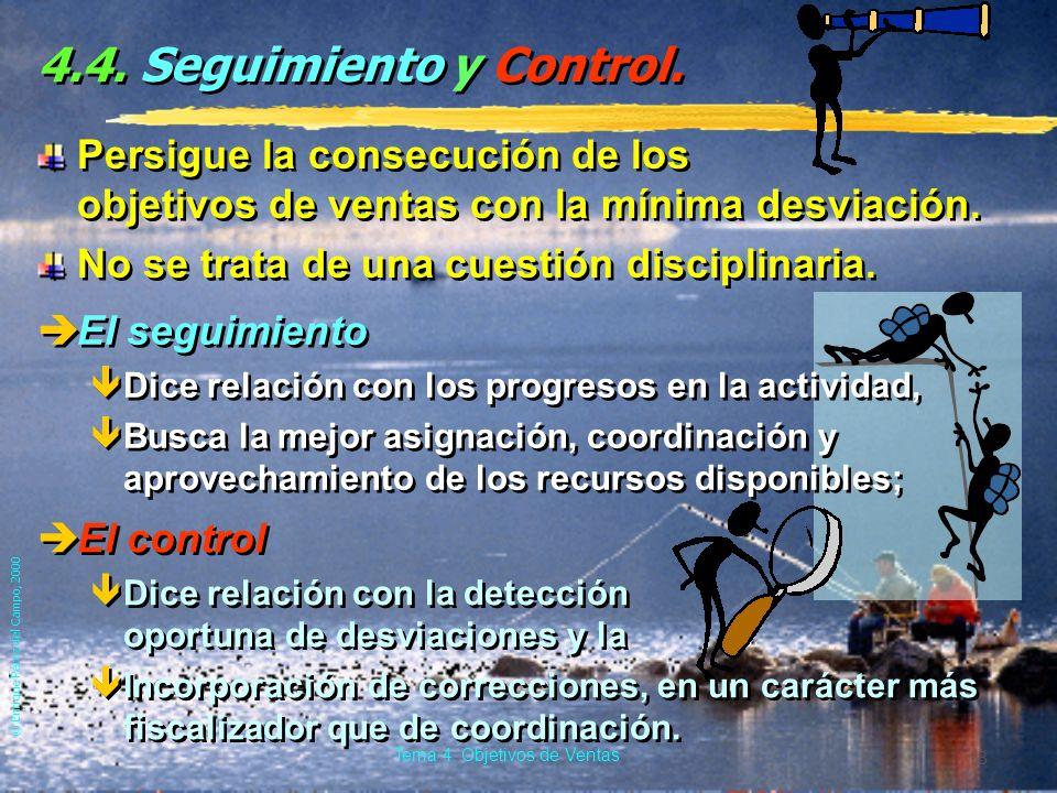 © Enrique Pérez del Campo, 2000 17 Tema 4: Objetivos de Ventas Consideraciones èCada objetivo tiene una expresión específica para cada nivel jerárquic