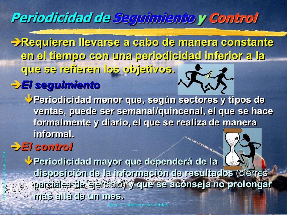 © Enrique Pérez del Campo, 2000 18 Tema 4: Objetivos de Ventas 4.4. Seguimiento y Control. Persigue la consecución de los objetivos de ventas con la m