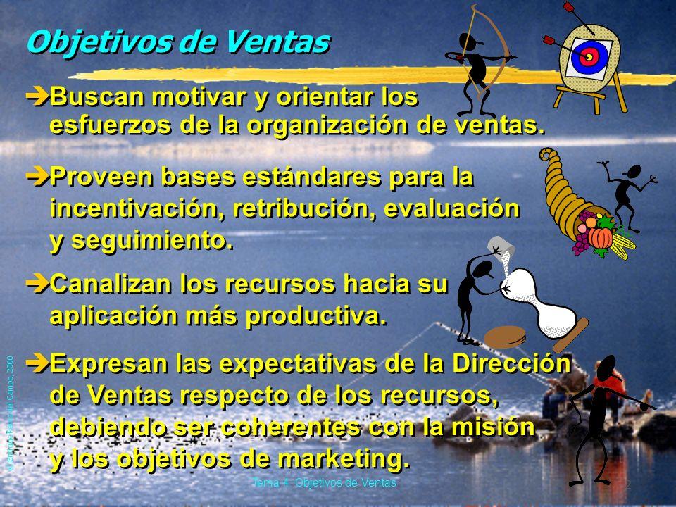 © Enrique Pérez del Campo, 2000 2 Tema 4: Objetivos de Ventas Objetivos de Ventas èBuscan motivar y orientar los esfuerzos de la organización de ventas.