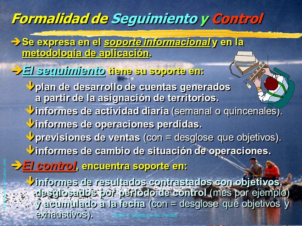© Enrique Pérez del Campo, 2000 19 Tema 4: Objetivos de Ventas Seguimiento y Control Periodicidad de Seguimiento y Control èRequieren llevarse a cabo