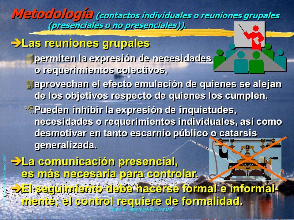 © Enrique Pérez del Campo, 2000 20 Tema 4: Objetivos de Ventas Formalidad de Seguimiento y Control èSe expresa en el soporte informacional y en la met