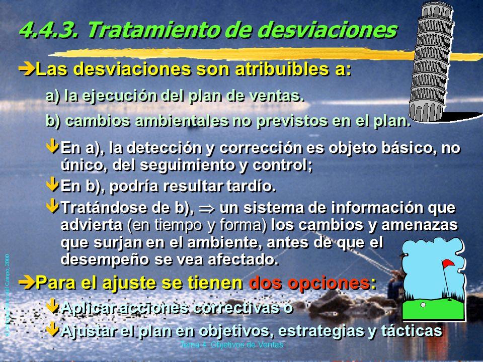 © Enrique Pérez del Campo, 2000 21 Tema 4: Objetivos de Ventas Metodología (contactos individuales o reuniones grupales (presenciales o no presenciale
