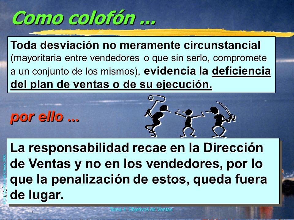 © Enrique Pérez del Campo, 2000 22 Tema 4: Objetivos de Ventas 4.4.3. Tratamiento de desviaciones èLas desviaciones son atribuibles a: a) la ejecución