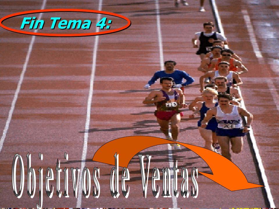 © Enrique Pérez del Campo, 2000 23 Tema 4: Objetivos de Ventas Como colofón... por ello... Toda desviación no meramente circunstancial (mayoritaria en
