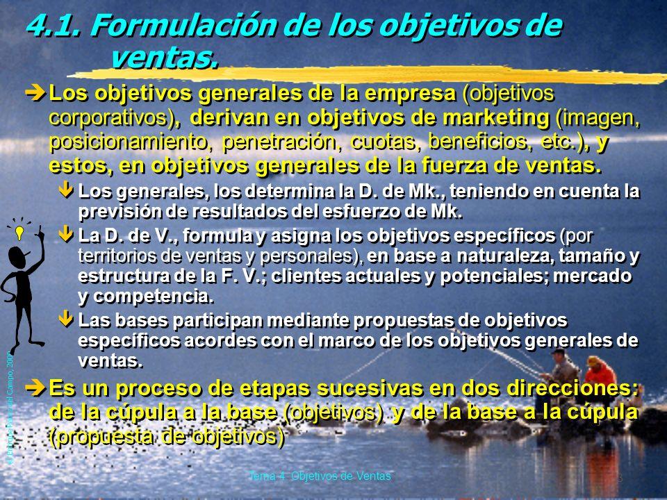© Enrique Pérez del Campo, 2000 2 Tema 4: Objetivos de Ventas Objetivos de Ventas èBuscan motivar y orientar los esfuerzos de la organización de venta