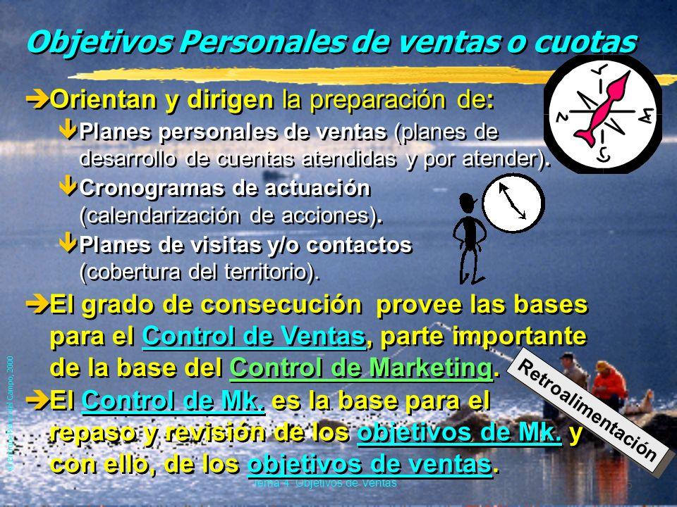 © Enrique Pérez del Campo, 2000 5 Tema 4: Objetivos de Ventas Objetivos Personales de ventas o cuotas èOrientan y dirigen la preparación de: êPlanes personales de ventas (planes de desarrollo de cuentas atendidas y por atender).