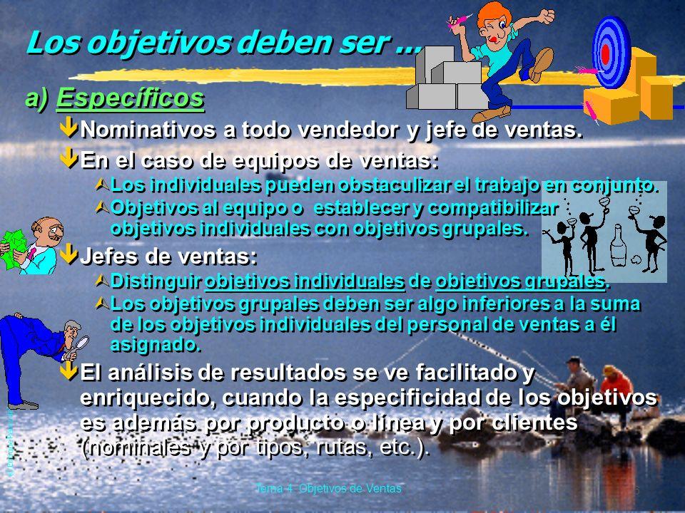 © Enrique Pérez del Campo, 2000 5 Tema 4: Objetivos de Ventas Objetivos Personales de ventas o cuotas èOrientan y dirigen la preparación de: êPlanes p