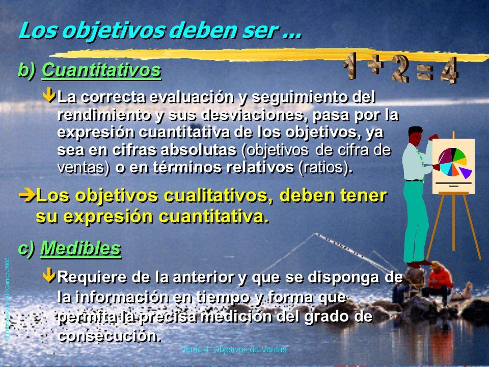 © Enrique Pérez del Campo, 2000 6 Tema 4: Objetivos de Ventas Los objetivos deben ser... a) Específicos êNominativos a todo vendedor y jefe de ventas.