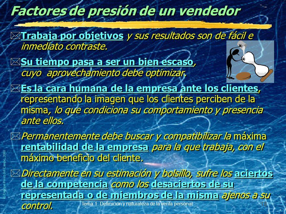 © Enrique Pérez del Campo, 2000 Tema 1: Definición y naturaleza de la venta personal 17 1.1.Características diferenciales (3) *Control: yLa empresa ti