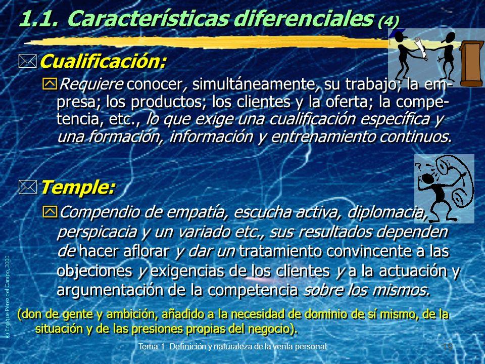 © Enrique Pérez del Campo, 2000 Tema 1: Definición y naturaleza de la venta personal 18 Factores de presión de un vendedor *Trabaja por objetivos y sus resultados son de fácil e inmediato contraste.