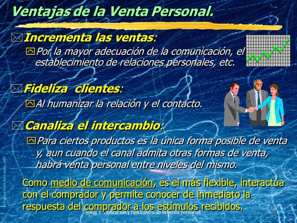 © Enrique Pérez del Campo, 2000 Tema 1: Definición y naturaleza de la venta personal 19 1.1.Características diferenciales (4) *Cualificación: yRequiere conocer, simultáneamente, su trabajo; la em- presa; los productos; los clientes y la oferta; la compe- tencia, etc., lo que exige una cualificación específica y una formación, información y entrenamiento continuos.