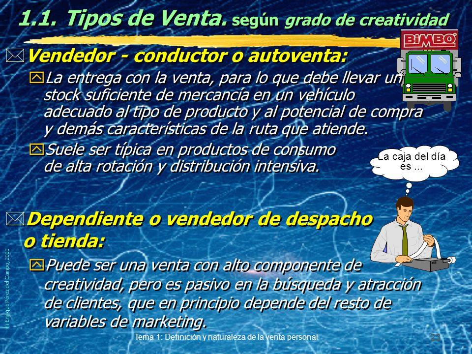 © Enrique Pérez del Campo, 2000 Tema 1: Definición y naturaleza de la venta personal 22 Inconvenientes de la Venta Personal (2) *De la alta rotación s